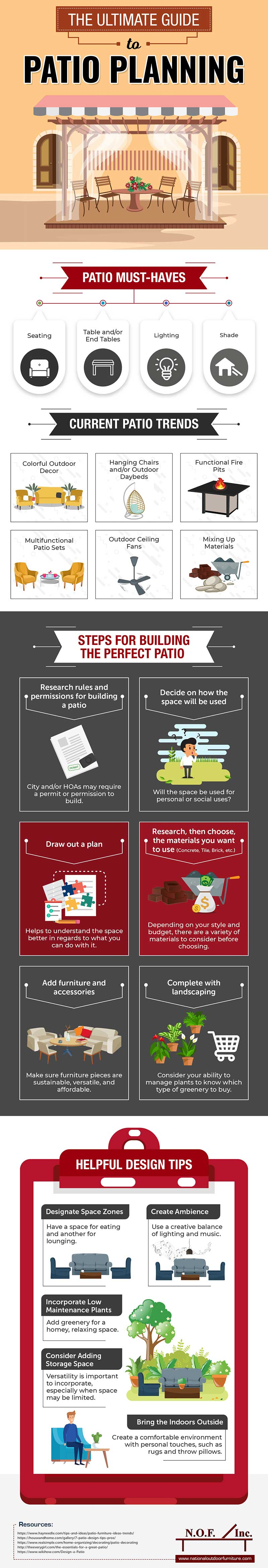 The Ultimate Guide to Patio Planning